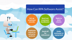RPA Services for Employee Onboarding