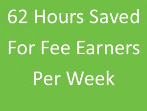 62 Hours Saved Per Week